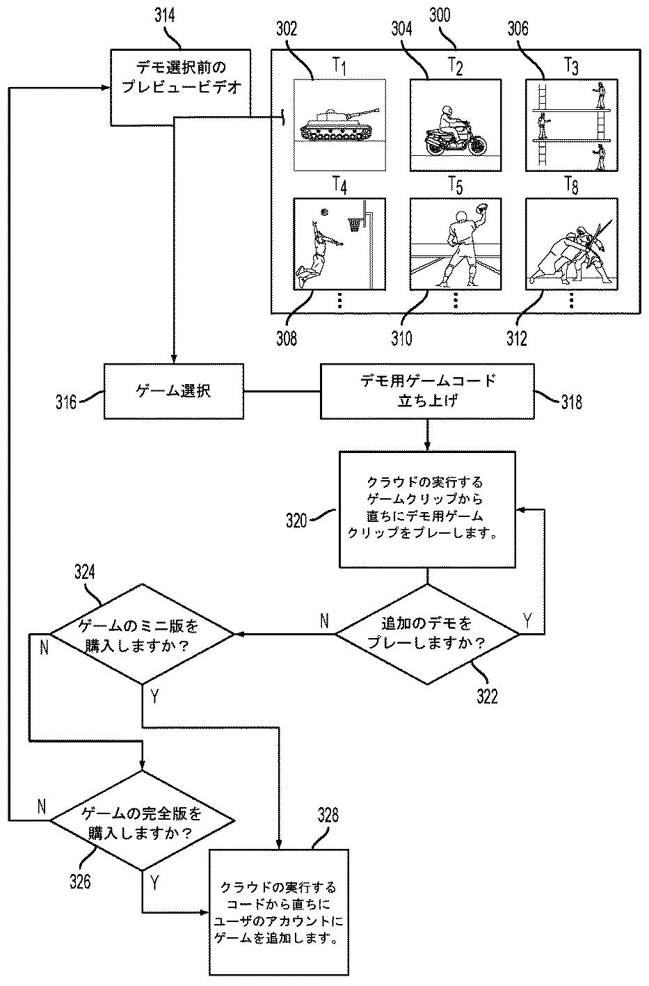 sony-files-a-patent-to-enable-game-emulation-across-for-ps1-ps2-ps3-titles-1