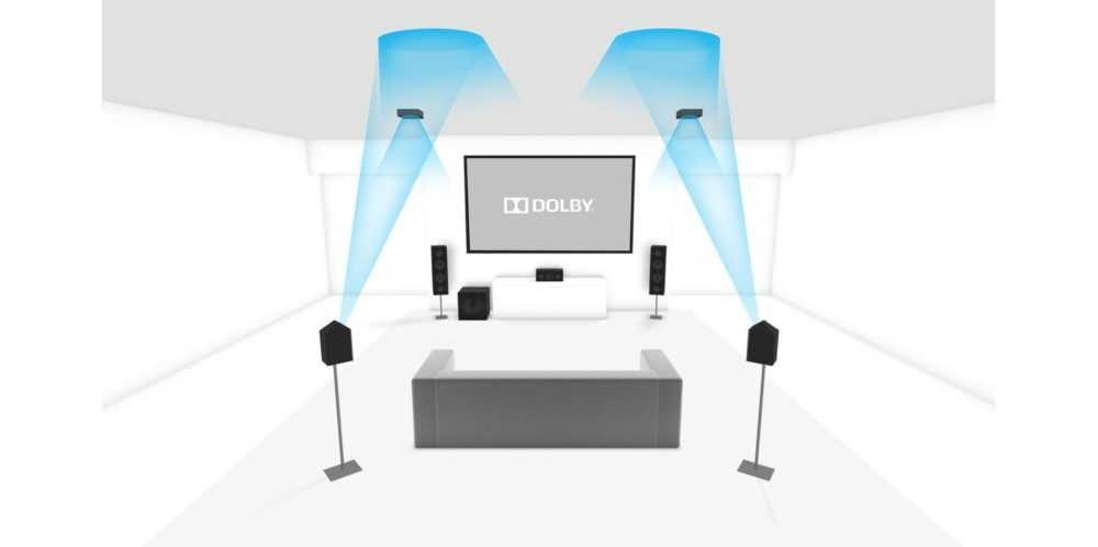 does-ps5-support-dolby-atmos-and-dtsx-for-movies-and-games